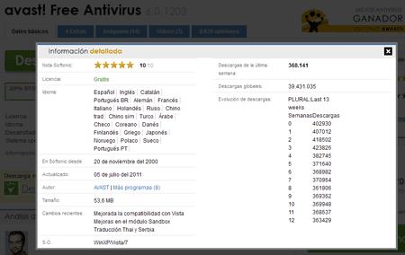 Página de descarga de Softonic con la ventana modal de información detallada abierta